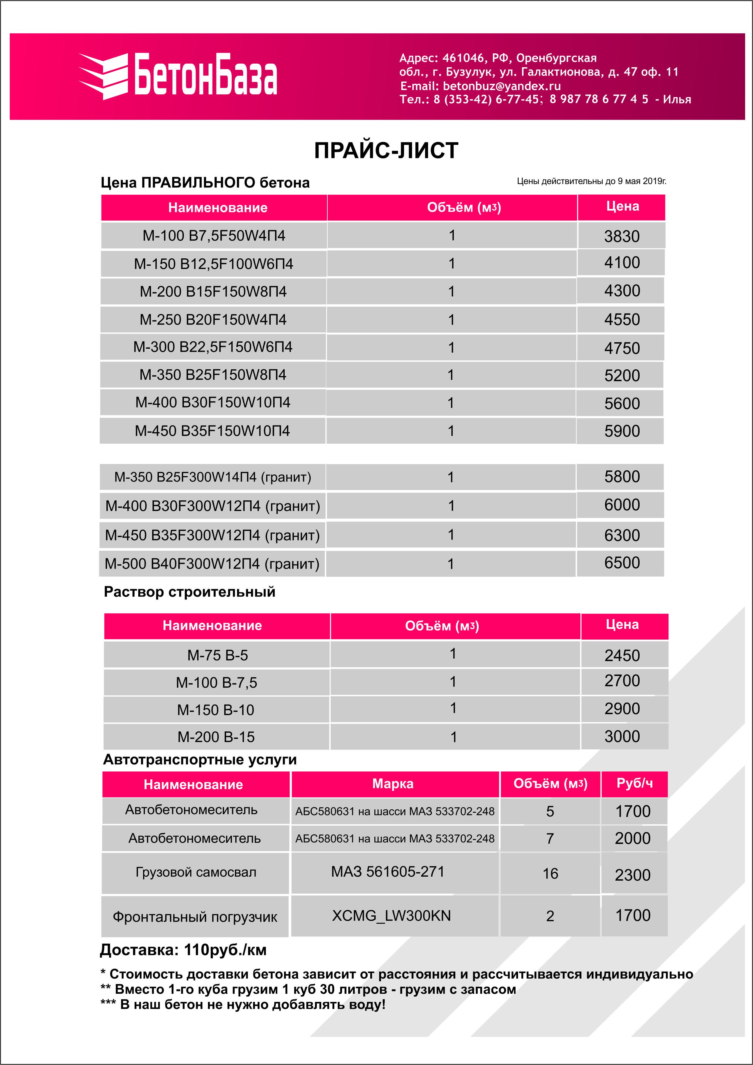 Цены на бетон с доставкой в Бузулуке